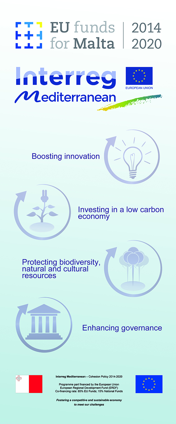 Interreg Med thematic areas - innovation, low carbon, biodiversity, governance